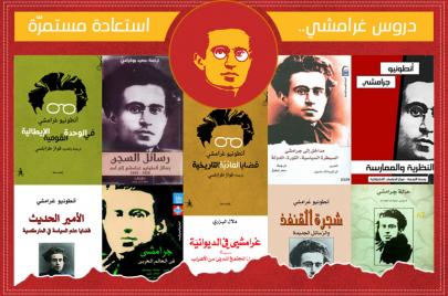ترجمة غرامشي إلى العربية